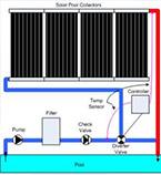solar-pool-diagram